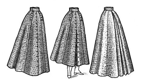 Edwardian Style Skirts  1901 Split Skirt Pattern                               $17.90 AT vintagedancer.com