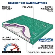 Hot Sale InnoMax Genesis 800 Ultra Waveless Lumbar Support Waterbed Mattress, Queen