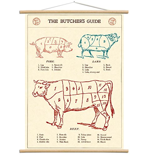 Butchers Guide Vintage Style Decorative Poster with Hanger Kit 20 x 28 (Meat Poster compare prices)