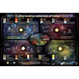 1 X Battlestar Galactica Map of the 12 Colonies TV Poster Print