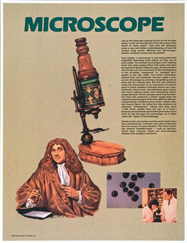 Microscope- Inventions That Changed The World Poster