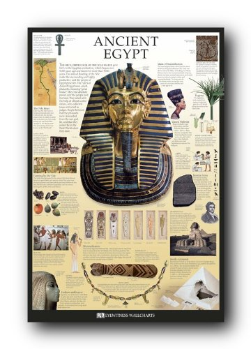 Posters: Egypt Poster – Ancient Egypt, Dorling Kindersley (36 x 24 inches)