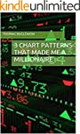3 Chart Patterns That Made Me A Milli...