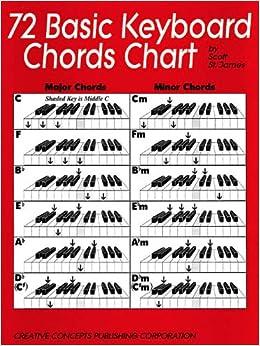 72 Basic Keyboard Chords Chart: Scott St. James: 9781569221303: Amazon
