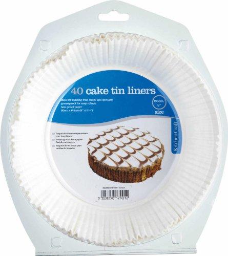Round Cake Tin Liners  Inch