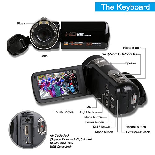 Camera Camcorders, Besteker
