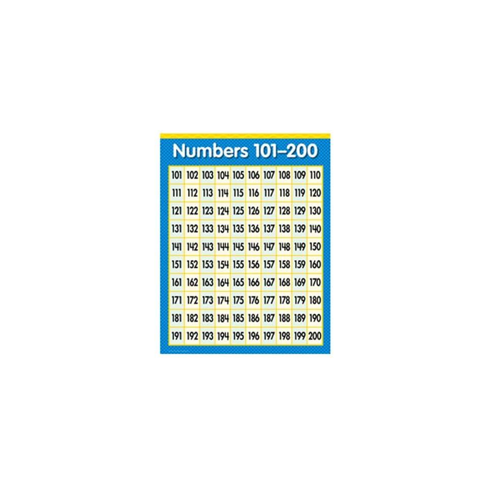 101 200 Number Chart http://www.popscreen.com/p/MTI0Mzc0Njc5/ TEACHING ...