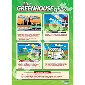 paper on greenhouse effect Essay on earth and natural greenhouse effect humans are a major effect to the climate such as the burning of fossil fuels and the conversion of land for forestry and agriculture the amount of incoming energy and the amount of outgoing energy and can have both warming and cooling effects on the climate.