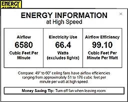Minka-Aire F843-DK, Wave, 52\