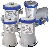 Pompe filtrante