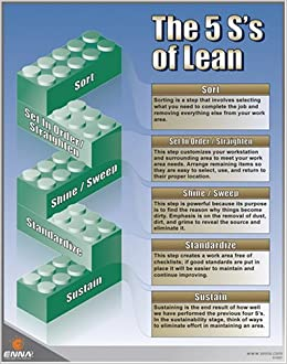 Amazon In Buy 5s 180 S Of Lean 5s Poster Book Online At Low