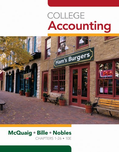 College Accounting, Chapters 1-24