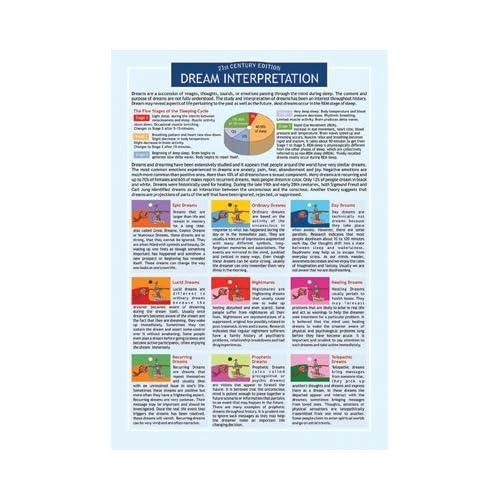 Amazon.com : Dream Interpretation Two Sided Color Informational Chart