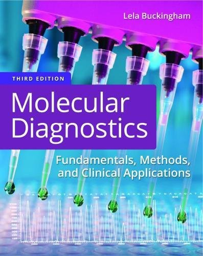 Molecule Diagnostics 0001169987/