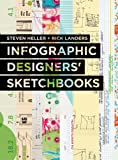 Infographics Designers