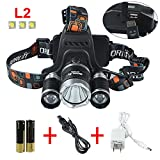 GRDE™ LED Headlamp Torch Flashlight 5000Lm Linum Super Bright 4Modes 3 x CREE XM-L T6 L2 Headlight Bicycle Light for Camping, Fishing, Hiking, Hunting (Headlamp + Charger + USB Cable + 2* 18650 Batteries)