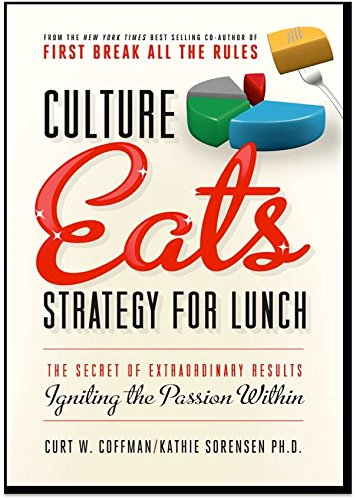 Culture Eats Strategy for Lunch PDF