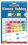 Fiesta Crafts - Juguete educativo de matemáticas (T-2685) (versión en inglés)