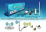 Alfa-WiFi-Camp-Pro-long-range-WiFi-repeater-kit-R36Tube-UNAOA-2409-TF-Antenna