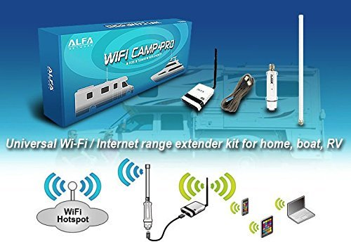Alfa-WiFi-Camp-Pro-long-range-WiFi-repeater-kit-R36Tube-UNAOA-2409-TF-Antenna