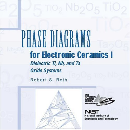 Phase Diagrams For Electronic Ceramics I Dielectric Ti Nb And Ta Oxide Systems
