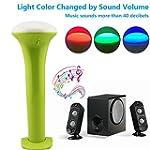 LP LED Flashlight , Multi-function Co...