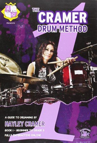 Cramer Drum Method
