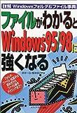 ファイルがわかるとWindows95/98に強くなる―詳解 Windowsフォルダ&ファイル事典