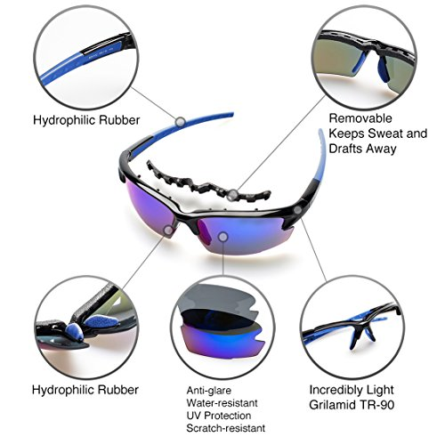 Cleaning Polarized Sunglass Lenses