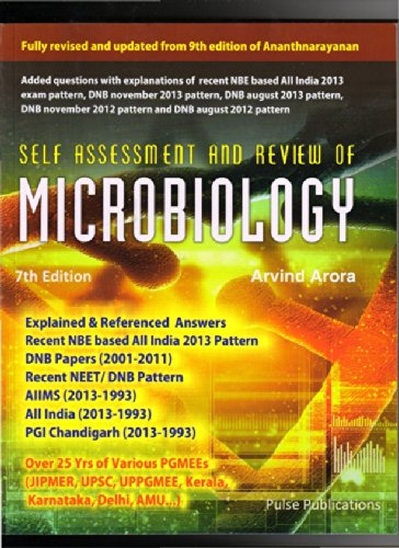 arvind arora mcq books pdf free download