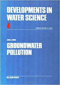 water pollution hypothesis Can air pollution cause appendicitis by tiffany o'callaghan oct 05, 2009 share read later to test the hypothesis that pollution might be to blame.