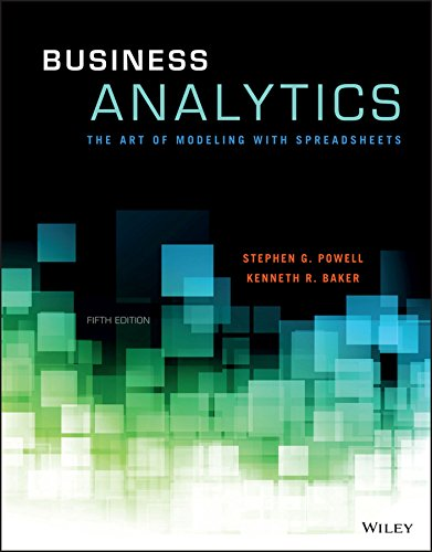 Business Analytics: The Art of Modeling With Spreadsheets, 5th Edition (Art Modeling compare prices)