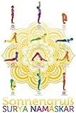 Poster Yoga Figur Sonnengruß - Größe 61 x 91,5 cm - Maxiposter