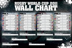 Posters: Rugby Poster - Coupe Du Monde De Rugby 2011, Calendrier Des Matchs (91 x 61 cm)