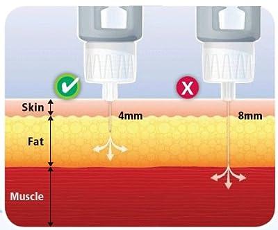 Clever Choice ComfortEZ Insulin Pen Needles 32G 4mm 100/bx