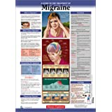 Migraine Explained