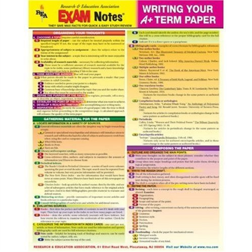 Writing Your A+ Term Paper EXAM Notes