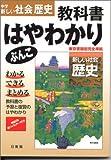 東書版歴史 (はやわかりぶんこ)