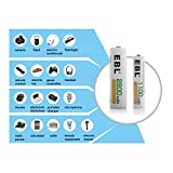 EBL-AA-AAA-Battery-Battery-Charger