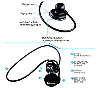 Cootree® C230 Sport Sweat Proof Wireless Bluetooth Stereo Headset/Headphone with hands-free calling for Apple Watch Iphone 6 6Plus, 5S 5 4S, Galaxy Note 4 3 2 S5 S4 S3,iPad,iPod and Google,Sony,LG , other Smartphones Bluetooth Devices (Black)
