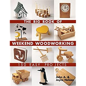 Woodworking projects for DIY