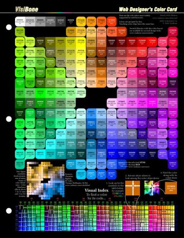 Web Design Color Reference Card (HTML, RGB Chart)