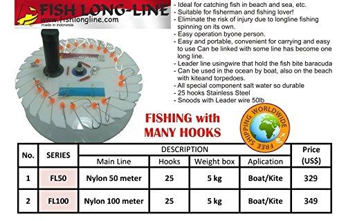 Fishing Longline Kite and Boat (Nylon 100 Meters)