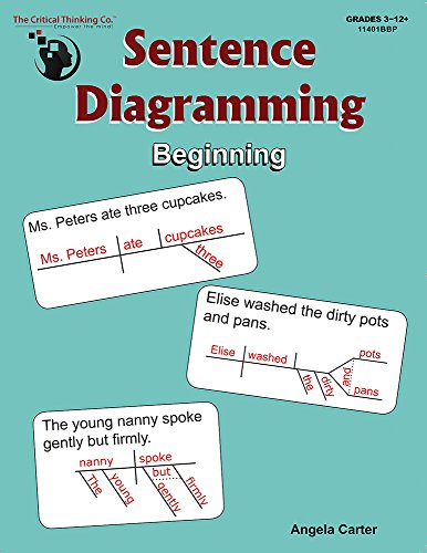 Sentence Diagramming Beginning: Breakdown and Learn the Underlying Structure of Sentences (Grades 3-12+) (Diagramming Sentences Workbook compare prices)