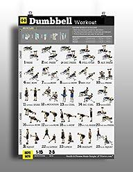 The BEST Men's Dumbbell Workout Poste…