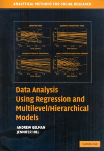 Data Analysis Using Regression and...