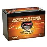 VMAXTANKS VMAX MR127 for Playcraft pontoon and trolling motors w/team 27 marine deep cycle 12V battery