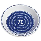 Mathematical Pi Symbol Pie Plate