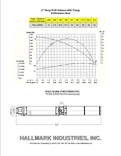 Hallmark-Industries-MA0414X-7-Deep-Well-Submersible-Pump-1-hp-110V-60-Hz-33-GPM-207-Head-Stainless-Steel-4