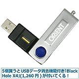 指紋認証USBメモリ「Finger Print USB」2G